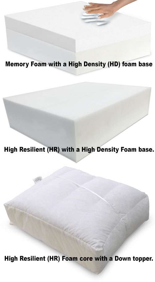 Cushion Upgrades